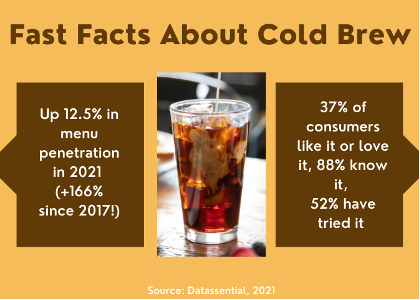 Cold Brew Fast Facts
